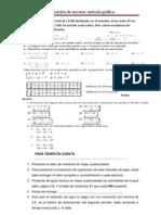 9 superacion metodo grafico