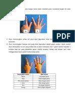 inovasi Matematik (prosedur penggunaan penukaran unit menggunakan jari)