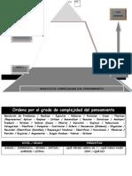 pirámide con capacidades (PARA TRABAJAR)