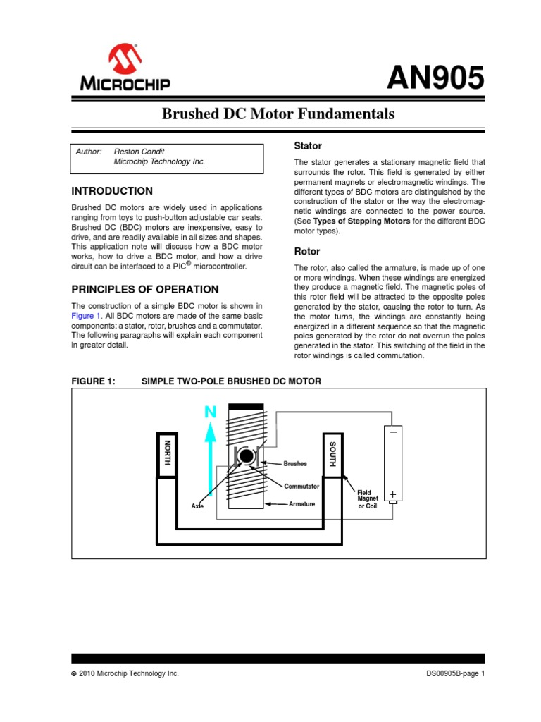 An905 Brushed Dc Motor Fundamentals Electric Brush Controller Wiring Diagram Manufactured Goods