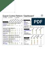 Export Control Reform Dashboard (June 2012)