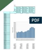 Deuda Externa Mexico 1990-2012.06