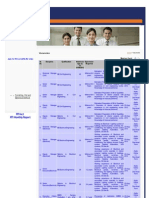 Various jobs in UTITSL Aug-2012- Sarkari Naukri