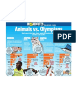 Animals vs Olympians