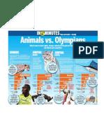Animals vs Olympians