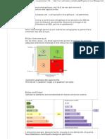 Bilan énergétique Sur Patrimoine Immobilier _matrice d'Opportunités