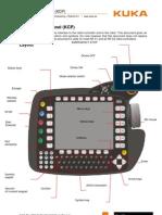Kuka Control Panel