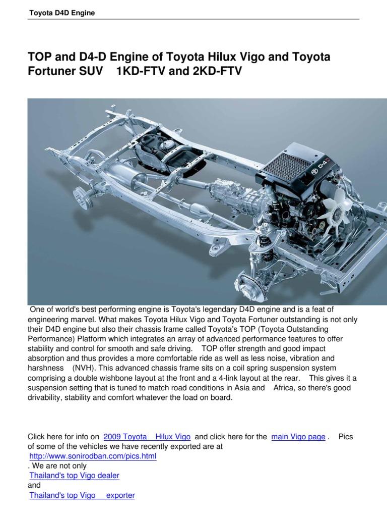 Toyota Hilux d4d Engine | Diesel Engine | Internal