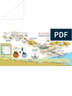 Antamina El Proceso de Extraccion Del Mineral Del Tajo Abierto a La Costa