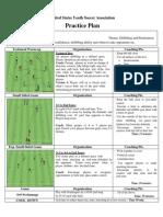 U10 - Dribbling & Penetration