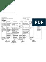 Division Action Plan Program Support Fund 2012 Sbm08062012_0000