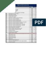 1 7 tarievenlijst 2013 tx