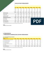 Estadisticas Presupuestos Generales Del Estado Hasta 2011