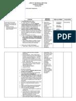 TQM_Teaching Plan - Copy