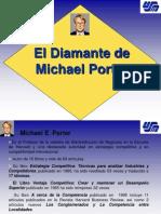 Oferta y Demanda de Porter (Diamante de Porter)