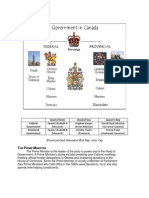 Government Structure in Canada