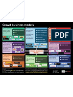 Crowd Business Models