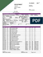 CU Buffs Airsoft Gun Report