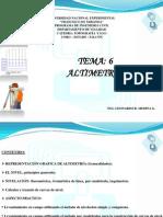 Altimetria-Nivelacion