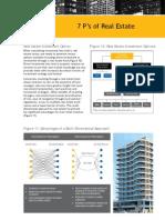 7 P's of Real Estate (Vol 14) - Jul'10