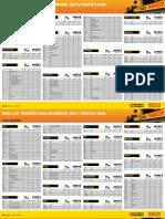 Tabela Pirelli