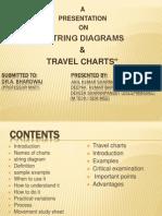 String Diagram &Travel by Deepak Bairwa
