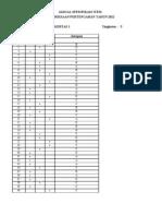 Jadual Spesifikasi Item Sejarah Kertas 1 May 2012