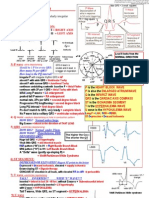 ECG Interpretation Cheat Sheet