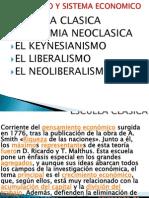 ESCUELA CLÁSICA, NEOCLASICA, KEYNES, LIBERALISMO