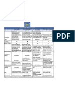 Medicare Table of Reform Proposals 2 0518
