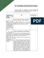 COMPARATIVO ENTRE LAS FUNCIONES  DEL REVISOR FISCAL SEGÚN EL CÓDIGO DE COMERCIO  Y LAS NIAS