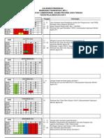KALDIK-MTs-2012-2013(rizky-catatanku)