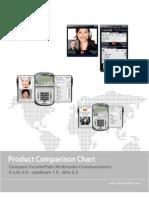 CP Product Comparison Chart Xlite EyeBeam Bria