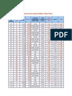 Pipe Metric Table