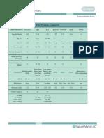 FactSheet Fabrics Fiber FabricProperties PDF
