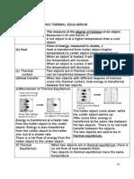 Nota Padat Fizik F4 heat notes