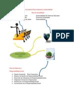 Mapa Conceptual.etica Ambiental