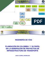 Entidades Planeación y Evaluación proyectos Infraestructura vial