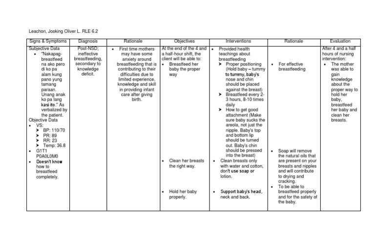 Nursing Care Plan For Knowledge Deficit Related To ...