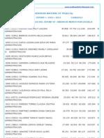 Ingresantes via Cepunt - 2012 - I (12 de Agosto Del 2012)