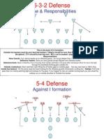 5 4 Defense