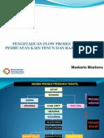 Diklat Moekarto Pengujian Kain Rajut Dan Tenun 24-4-2012 Final