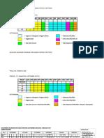 Kalender Akademik Profesi 2011-2012