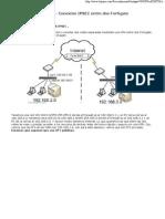 Procedimiento Fortigate VPN IPSec FORTIGATES