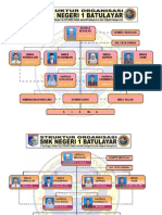 struktur organisasi SMKN 1 Batulayar