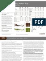 JPM Weekly Mkt Recap 8-13-12