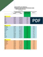 Tasa de Interes Banco Central de Venezuela- Prestaciones