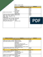 Planificación Biología 1º medio