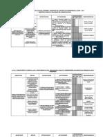 plandemejoramiento-areasdegestion-100721175047-phpapp01