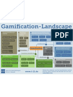 Gamification-Landscape